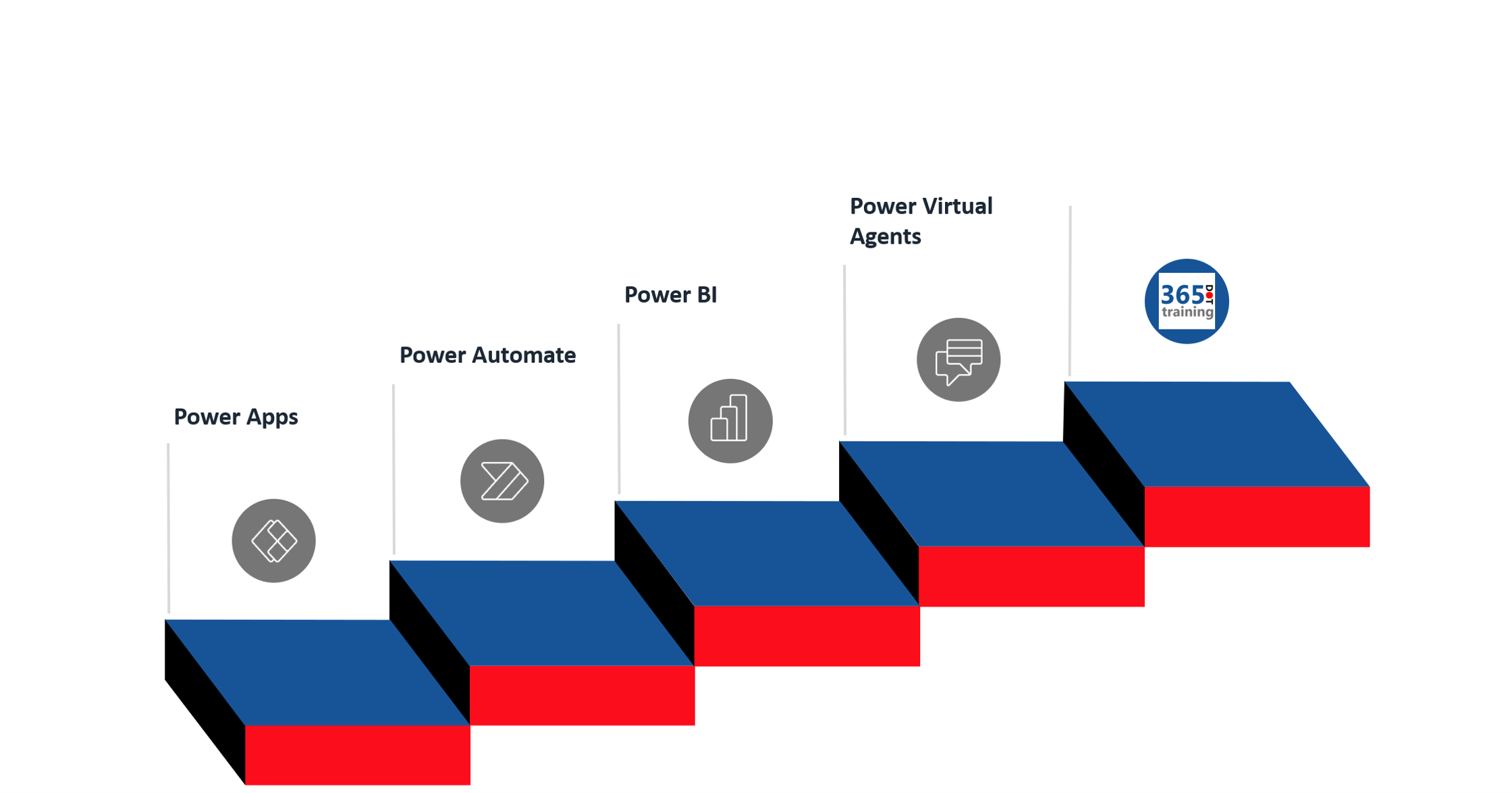 The Absolute Beginner's Guide to the Power Platform thumbnail image