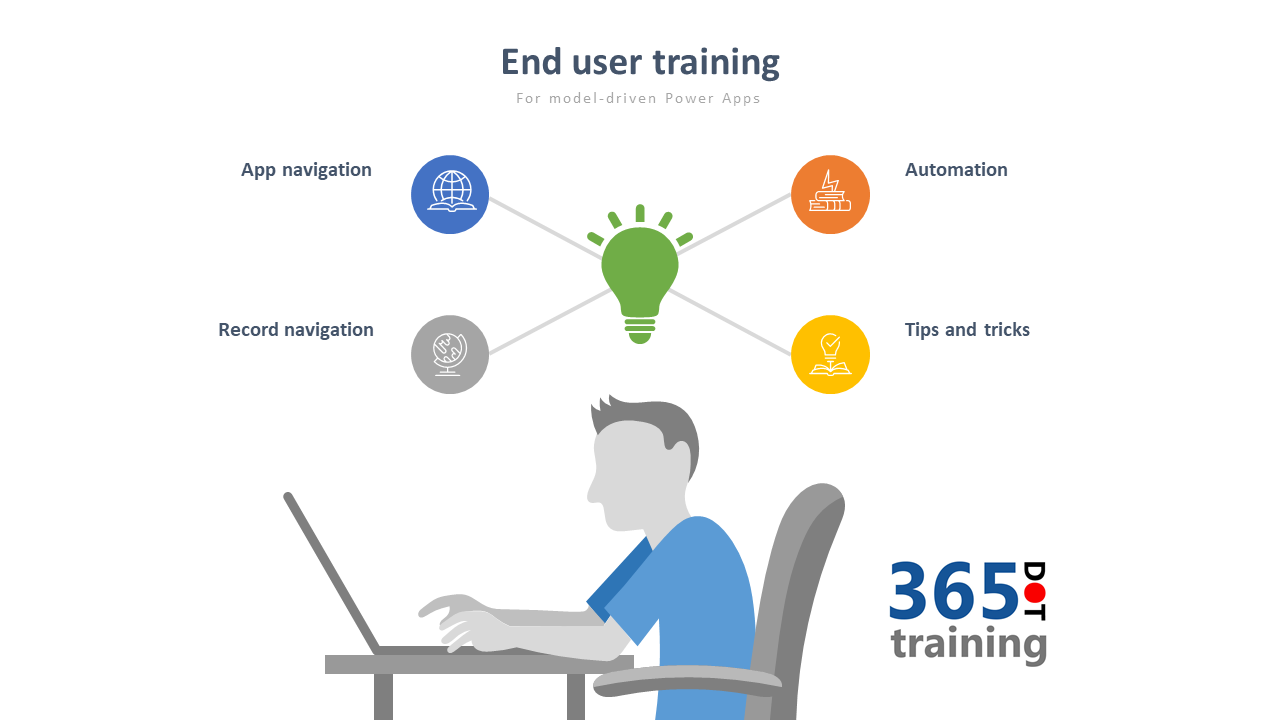 End user training for model-driven apps cover image