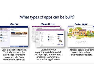 Power Apps- Understanding Model vs Canvas