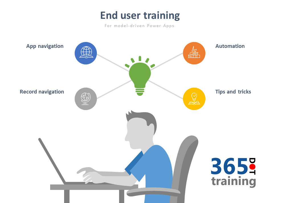 End user training for model-driven apps